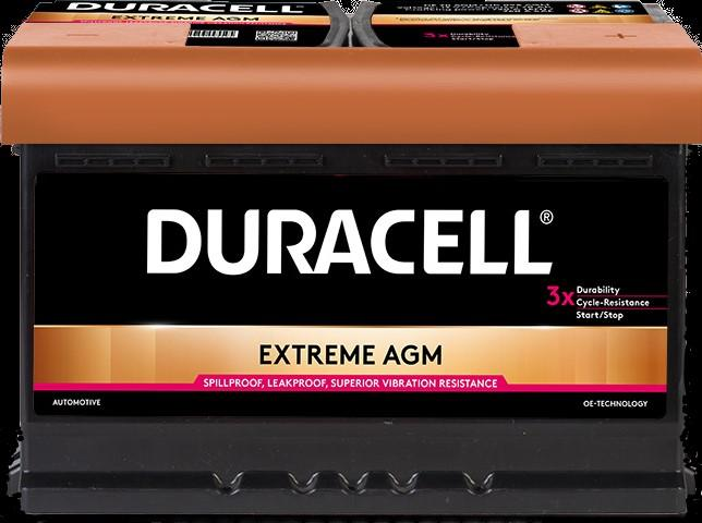 Nowy Duracell AGM