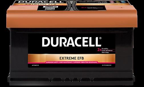 Nowy duracell EFB